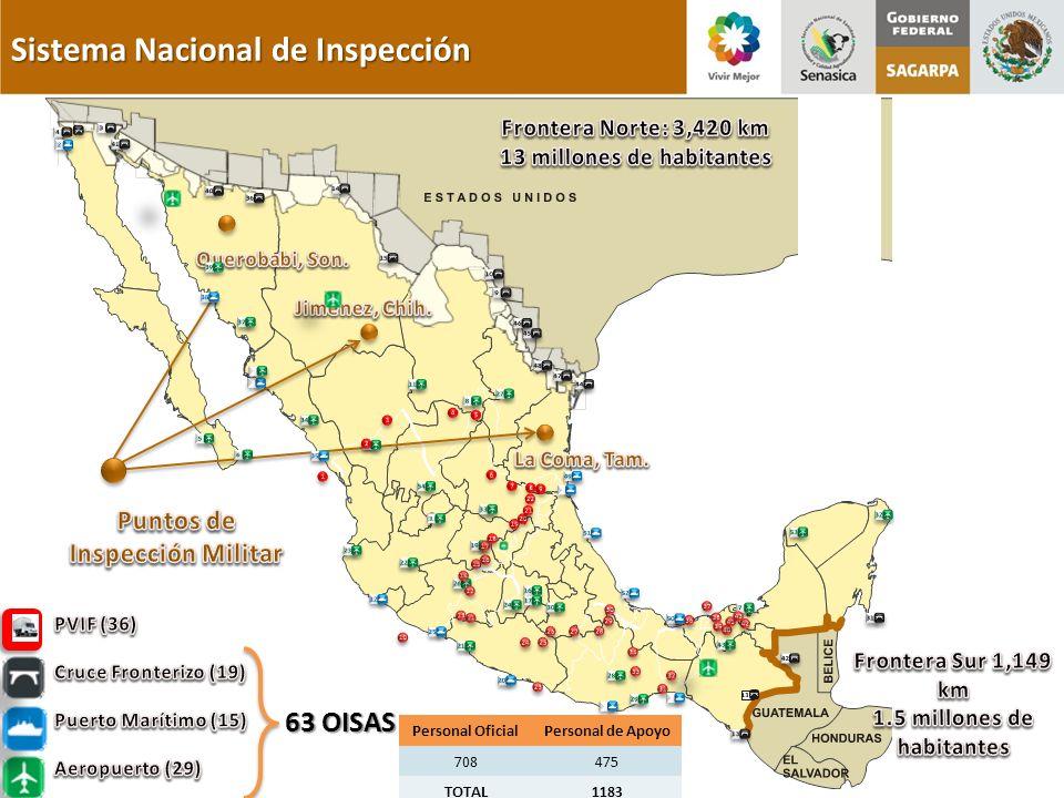 Sistema Nacional de Inspección 63 OISAS Personal OficialPersonal de Apoyo 708475 TOTAL1183