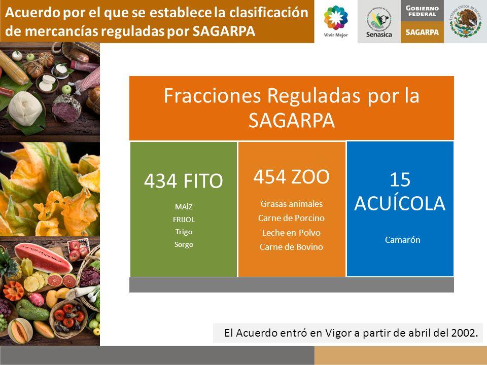 Acuerdo por el que se establece la clasificación de mercancías reguladas por SAGARPA El Acuerdo entró en Vigor a partir de abril del 2002. Fracciones
