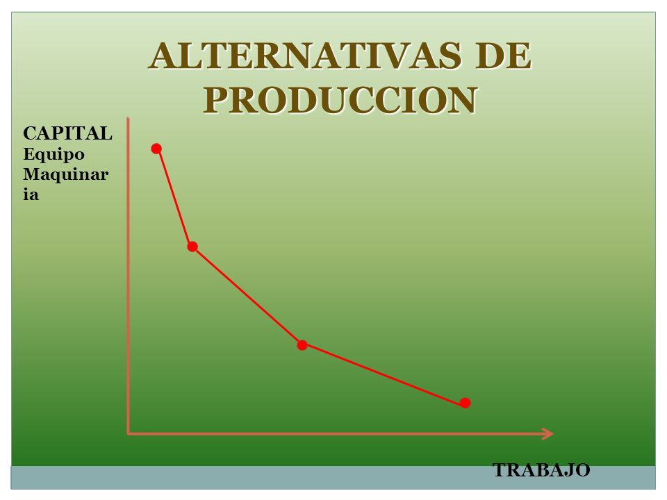 ALTERNATIVAS DE PRODUCCION CAPITAL Equipo Maquinar ia TRABAJO