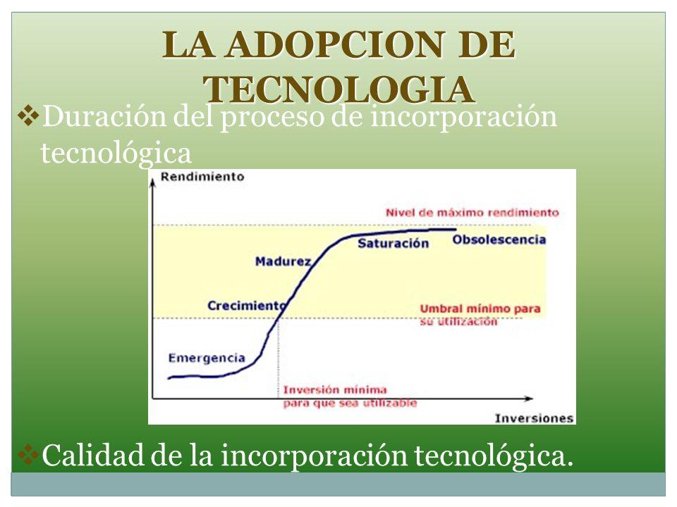 Duración del proceso de incorporación tecnológica Calidad de la incorporación tecnológica. LA ADOPCION DE TECNOLOGIA