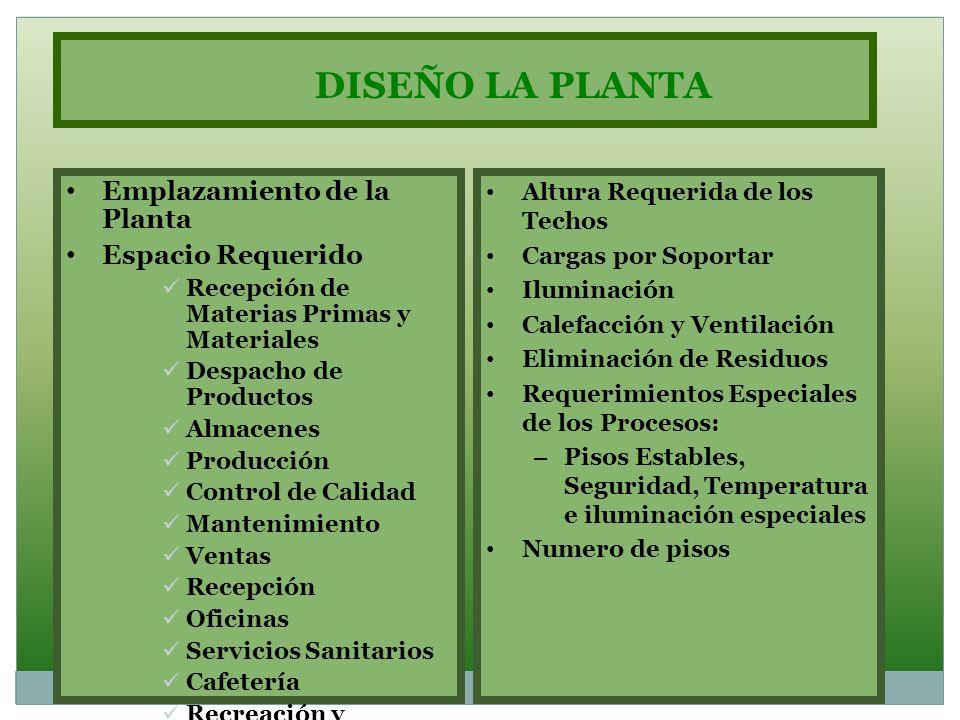 DISEÑO LA PLANTA Emplazamiento de la Planta Espacio Requerido Recepción de Materias Primas y Materiales Despacho de Productos Almacenes Producción Con