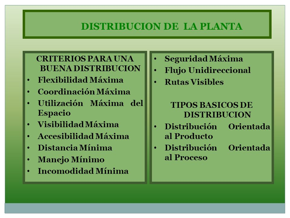 DISTRIBUCION DE LA PLANTA CRITERIOS PARA UNA BUENA DISTRIBUCION Flexibilidad Máxima Coordinación Máxima Utilización Máxima del Espacio Visibilidad Máx