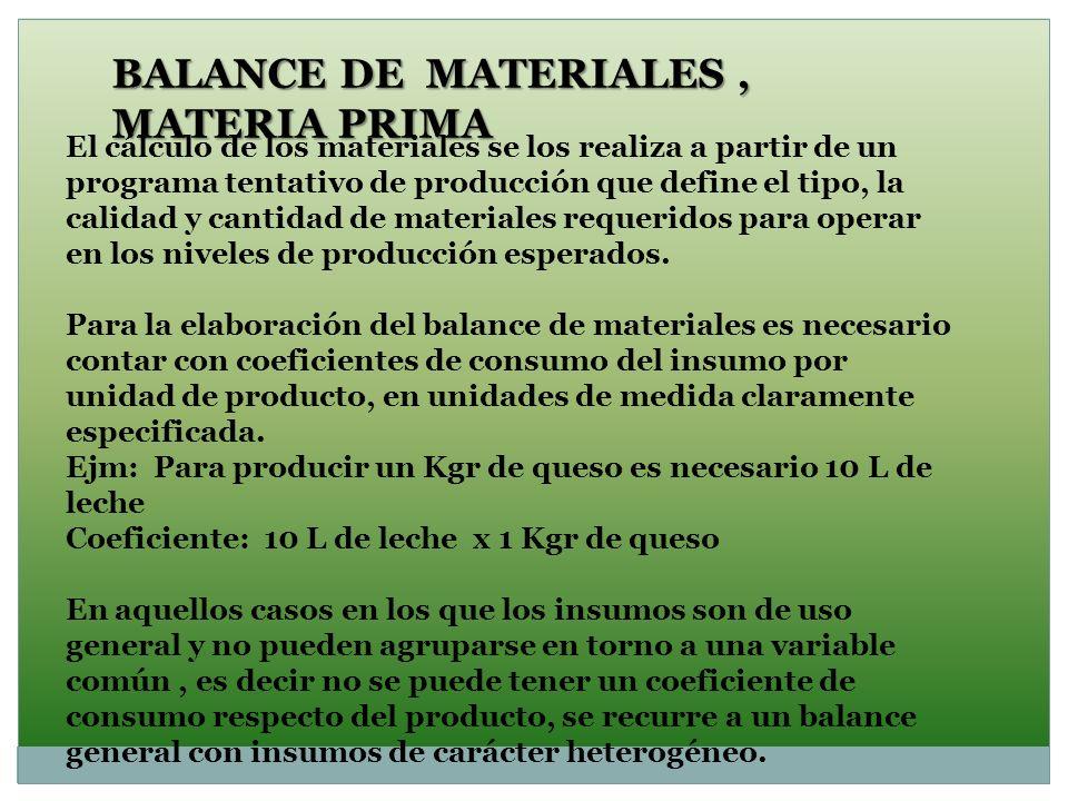 BALANCE DE MATERIALES, MATERIA PRIMA El cálculo de los materiales se los realiza a partir de un programa tentativo de producción que define el tipo, l