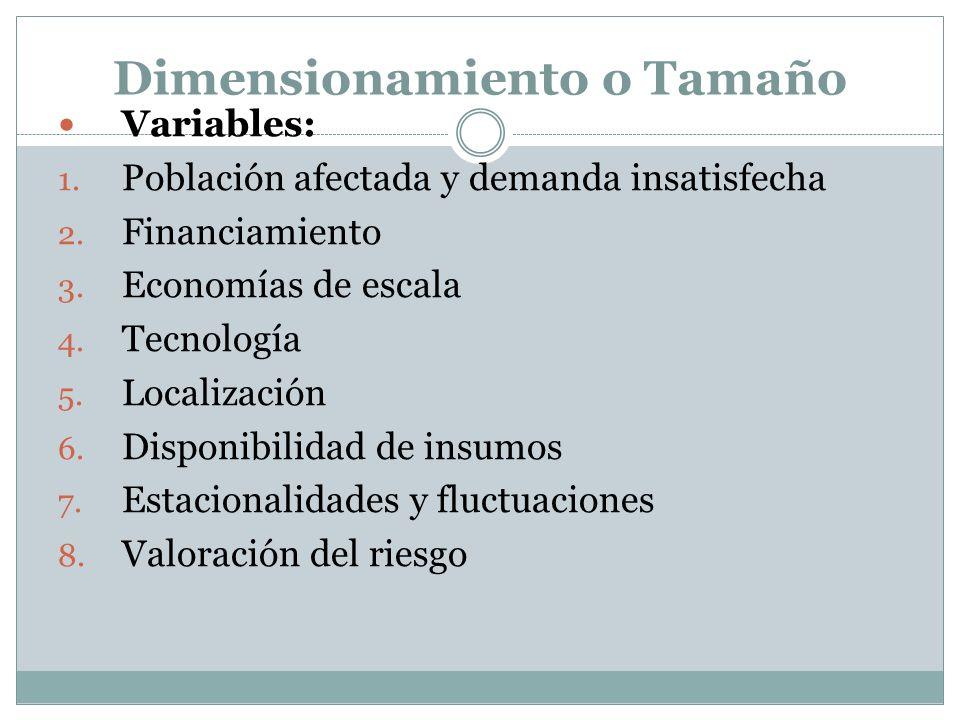 Dimensionamiento o Tamaño Variables: 1. Población afectada y demanda insatisfecha 2. Financiamiento 3. Economías de escala 4. Tecnología 5. Localizaci