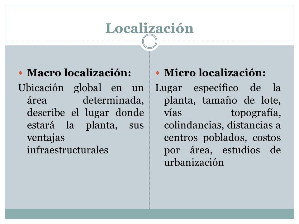 Localización Macro localización: Ubicación global en un área determinada, describe el lugar donde estará la planta, sus ventajas infraestructurales Mi