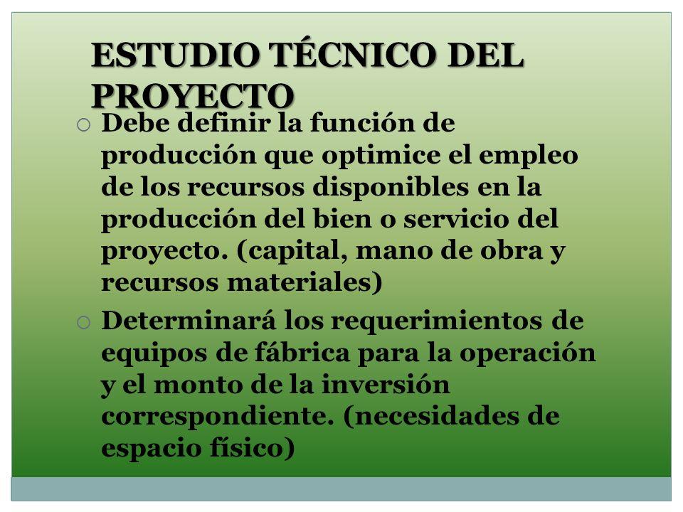 ESTUDIO TÉCNICO DEL PROYECTO Debe definir la función de producción que optimice el empleo de los recursos disponibles en la producción del bien o serv