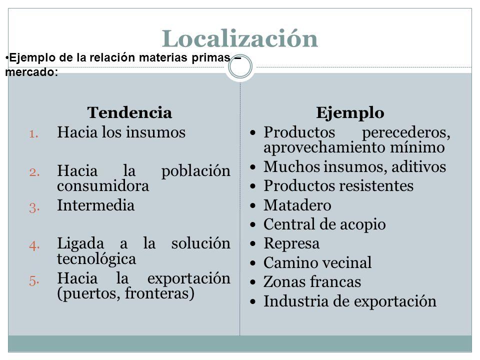 Localización Tendencia 1. Hacia los insumos 2. Hacia la población consumidora 3. Intermedia 4. Ligada a la solución tecnológica 5. Hacia la exportació