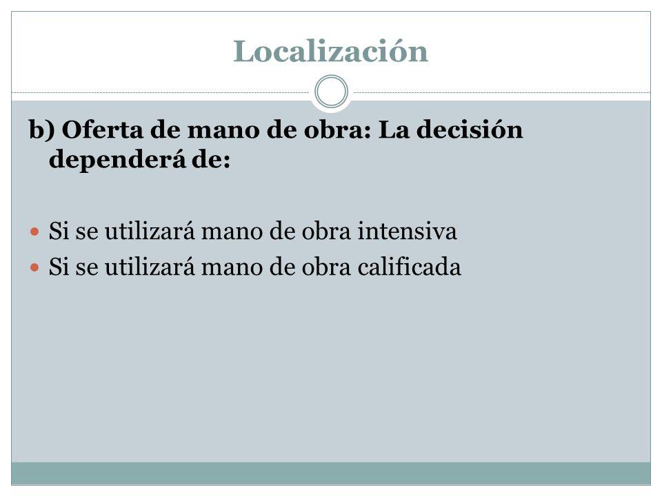 Localización b) Oferta de mano de obra: La decisión dependerá de: Si se utilizará mano de obra intensiva Si se utilizará mano de obra calificada