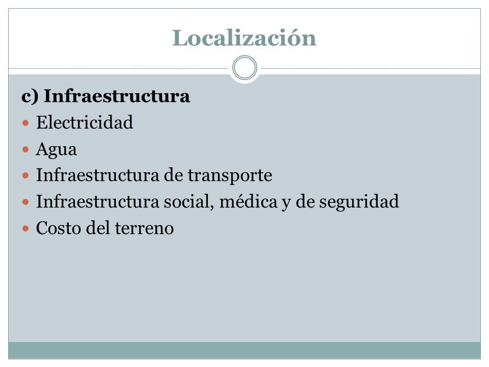 Localización c) Infraestructura Electricidad Agua Infraestructura de transporte Infraestructura social, médica y de seguridad Costo del terreno