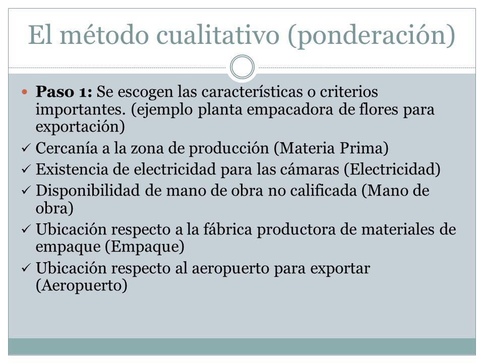 El método cualitativo (ponderación) Paso 1: Se escogen las características o criterios importantes. (ejemplo planta empacadora de flores para exportac