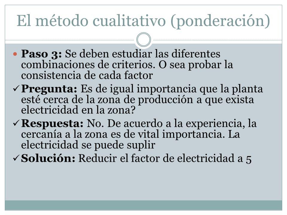 El método cualitativo (ponderación) Paso 3: Se deben estudiar las diferentes combinaciones de criterios. O sea probar la consistencia de cada factor P
