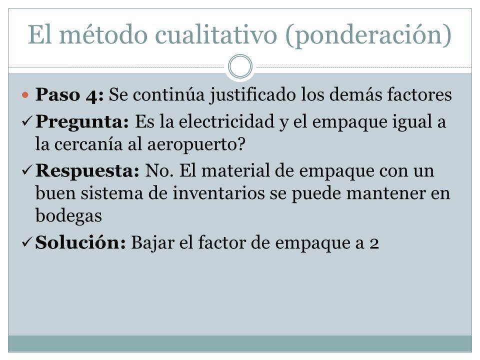 El método cualitativo (ponderación) Paso 4: Se continúa justificado los demás factores Pregunta: Es la electricidad y el empaque igual a la cercanía a