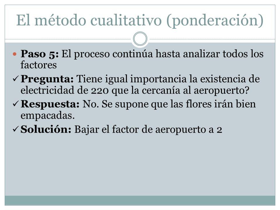 El método cualitativo (ponderación) Paso 5: El proceso continúa hasta analizar todos los factores Pregunta: Tiene igual importancia la existencia de e