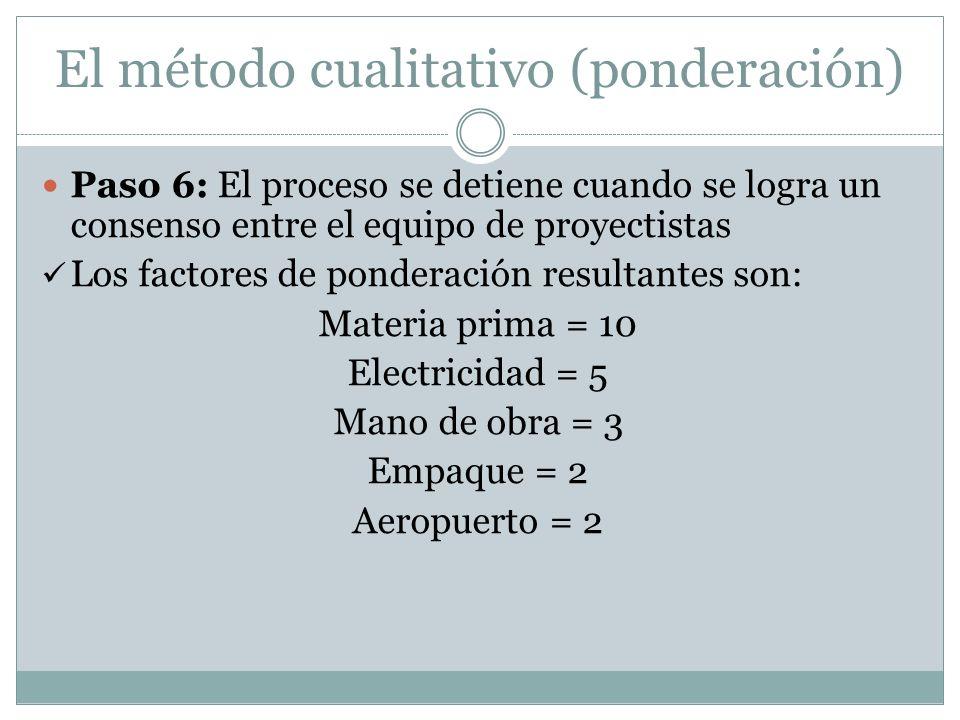 El método cualitativo (ponderación) Paso 6: El proceso se detiene cuando se logra un consenso entre el equipo de proyectistas Los factores de ponderac
