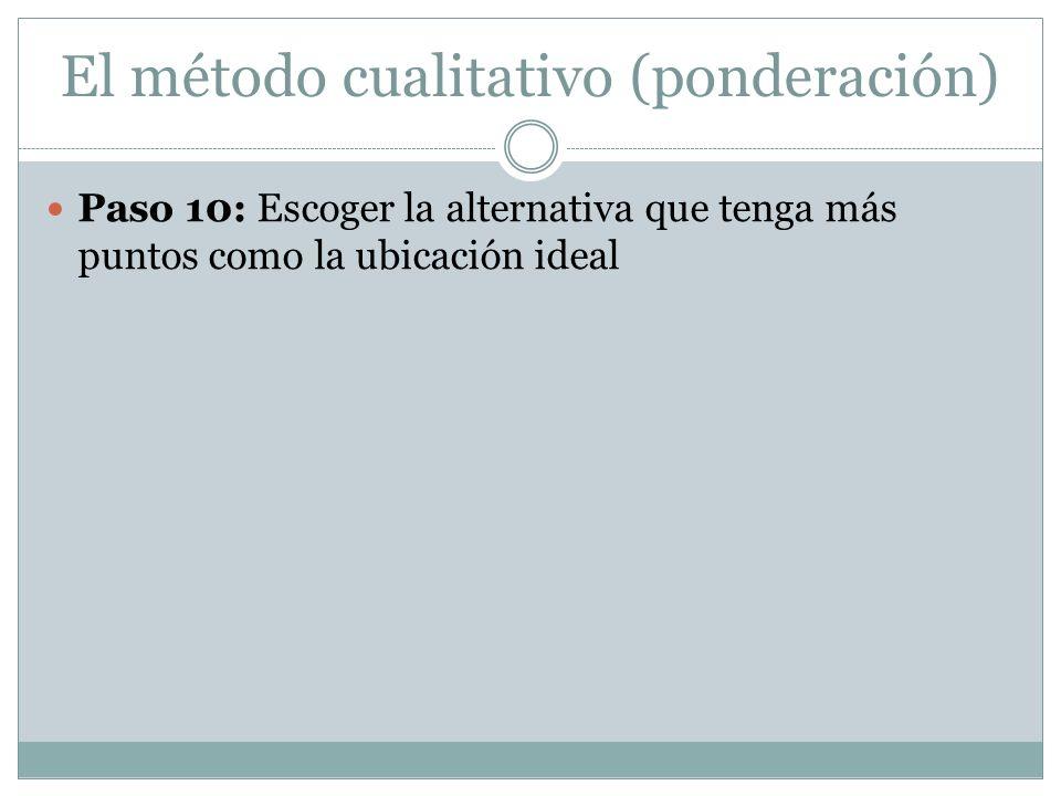 El método cualitativo (ponderación) Paso 10: Escoger la alternativa que tenga más puntos como la ubicación ideal