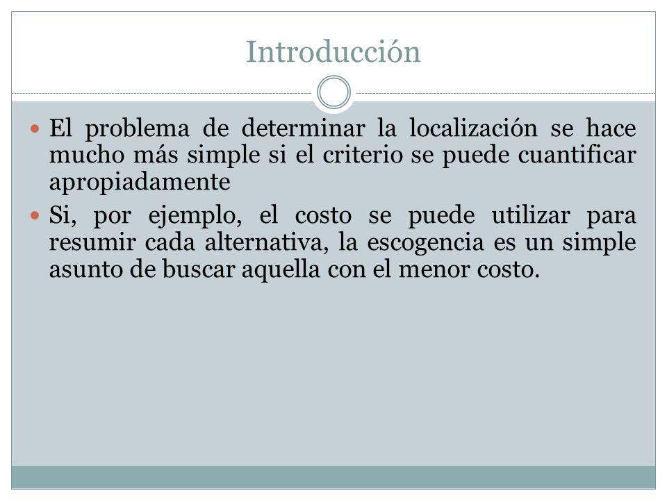 Introducción El problema de determinar la localización se hace mucho más simple si el criterio se puede cuantificar apropiadamente Si, por ejemplo, el