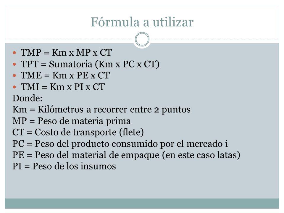 Fórmula a utilizar TMP = Km x MP x CT TPT = Sumatoria (Km x PC x CT) TME = Km x PE x CT TMI = Km x PI x CT Donde: Km = Kilómetros a recorrer entre 2 p