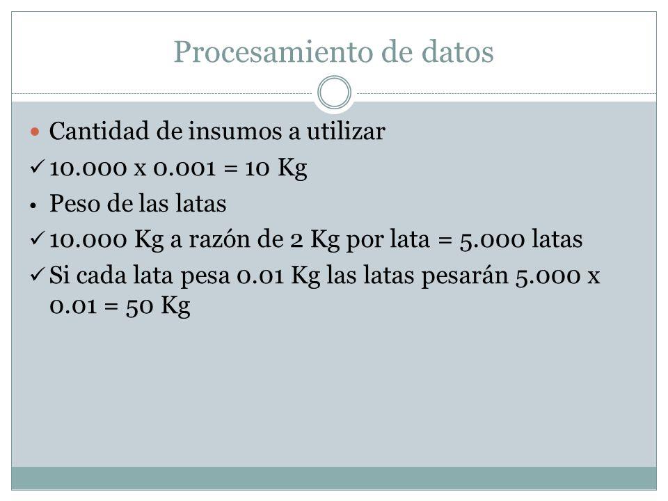 Procesamiento de datos Cantidad de insumos a utilizar 10.000 x 0.001 = 10 Kg Peso de las latas 10.000 Kg a razón de 2 Kg por lata = 5.000 latas Si cad