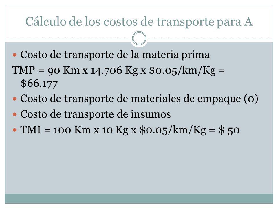 Cálculo de los costos de transporte para A Costo de transporte de la materia prima TMP = 90 Km x 14.706 Kg x $0.05/km/Kg = $66.177 Costo de transporte