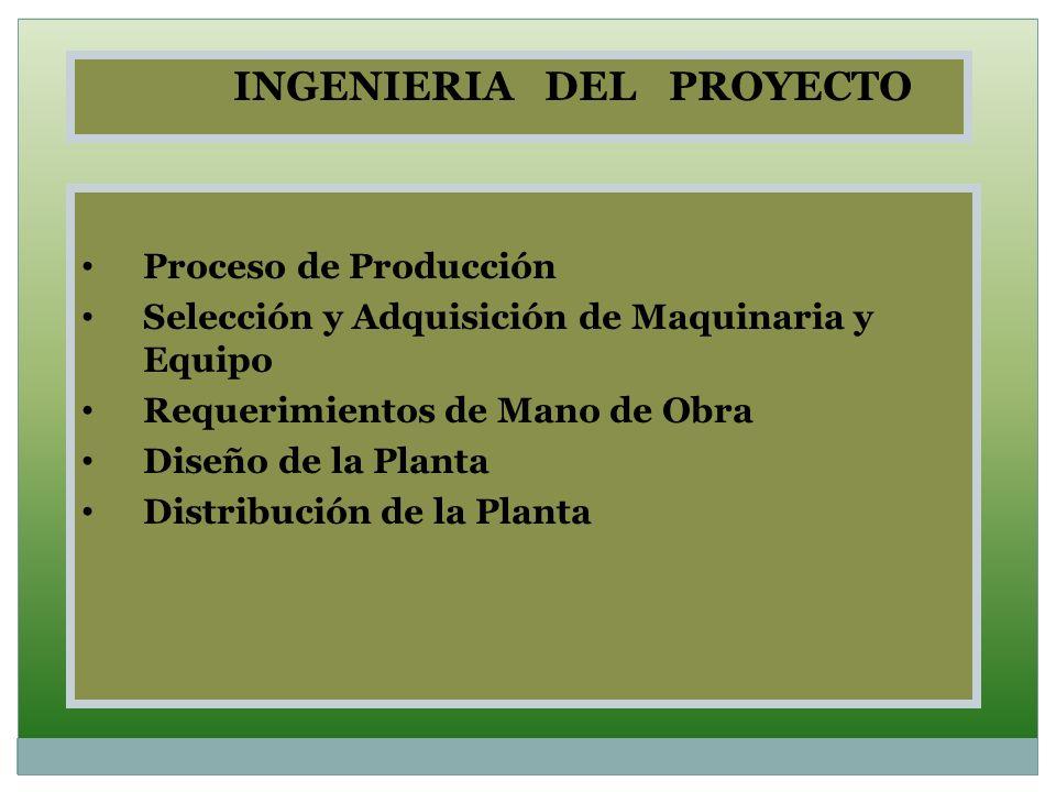 INGENIERIA DEL PROYECTO Proceso de Producción Selección y Adquisición de Maquinaria y Equipo Requerimientos de Mano de Obra Diseño de la Planta Distri