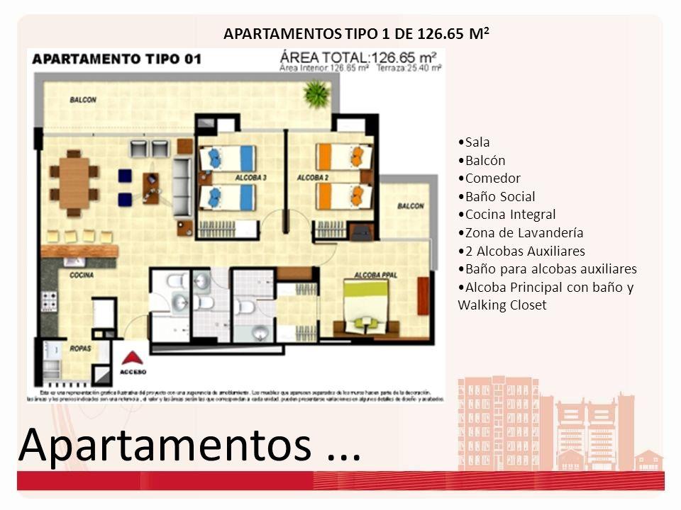 Apartamentos... APARTAMENTOS TIPO 1 DE 126.65 M 2 Sala Balcón Comedor Baño Social Cocina Integral Zona de Lavandería 2 Alcobas Auxiliares Baño para al