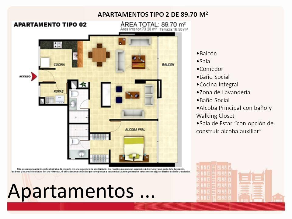 Apartamentos... APARTAMENTOS TIPO 2 DE 89.70 M 2 Balcón Sala Comedor Baño Social Cocina Integral Zona de Lavandería Baño Social Alcoba Principal con b