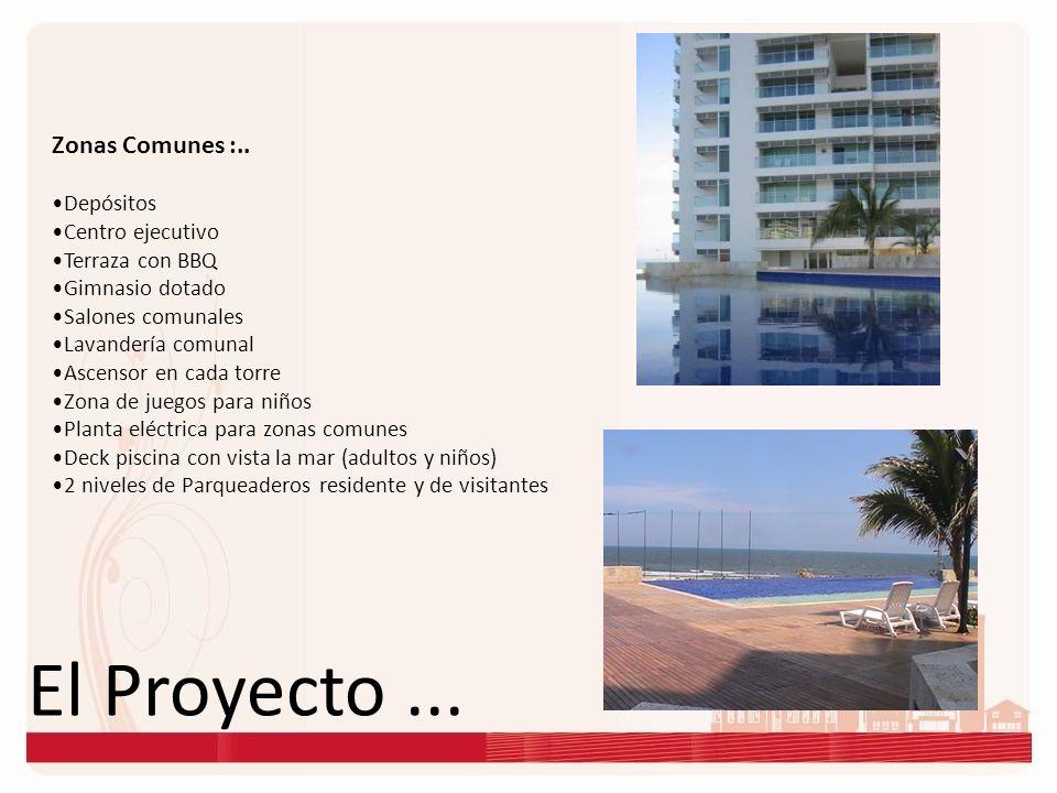 El Proyecto... Zonas Comunes :.. Depósitos Centro ejecutivo Terraza con BBQ Gimnasio dotado Salones comunales Lavandería comunal Ascensor en cada torr