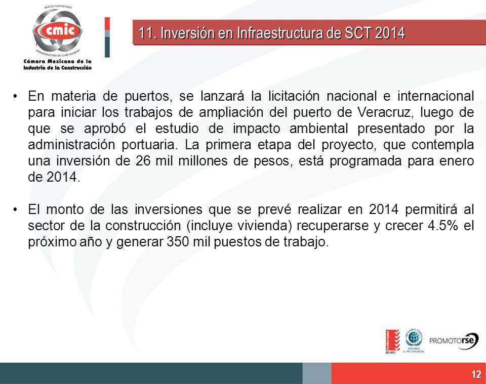 En materia de puertos, se lanzará la licitación nacional e internacional para iniciar los trabajos de ampliación del puerto de Veracruz, luego de que
