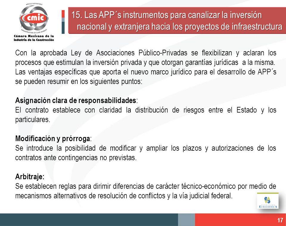 Con la aprobada Ley de Asociaciones Público-Privadas se flexibilizan y aclaran los procesos que estimulan la inversión privada y que otorgan garantías