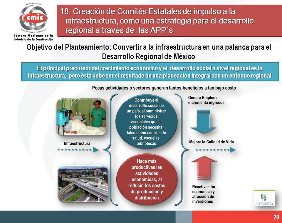 18. Creación de Comités Estatales de impulso a la infraestructura, como una estrategia para el desarrollo regional a través de las APP´s 20 Objetivo d
