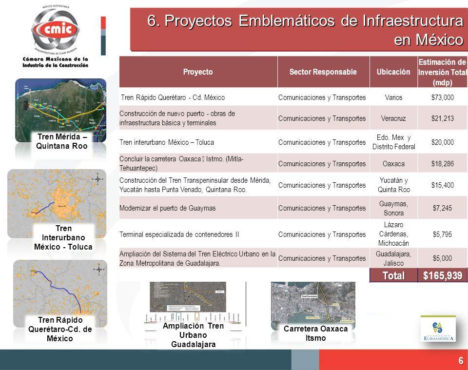 Los 500 proyectos más importantes incluidos en el PPEF 2014 suman recursos totales por casi los 6 billones de pesos para ejercerse durante los próximos años.