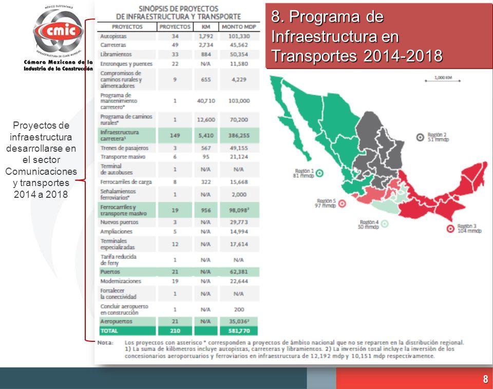 Proyectos de infraestructura desarrollarse en el sector Comunicaciones y transportes 2014 a 2018 8. Programa de Infraestructura en Transportes 2014-20