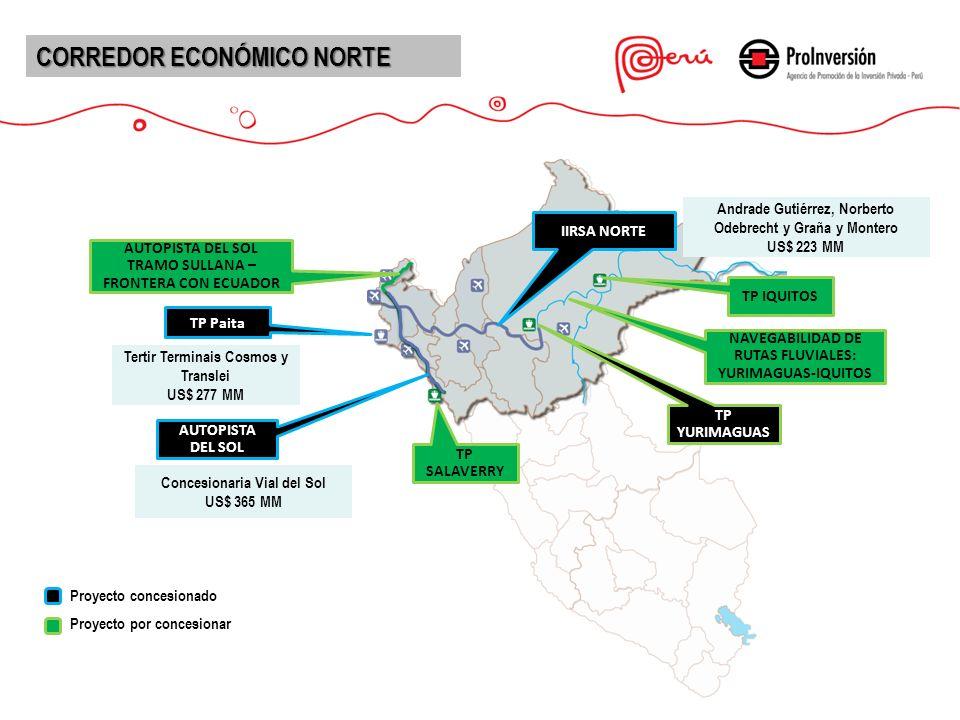 Conectividad e impulso productivo Conformación de corredores económicos CORREDOR ECONÓMICO NORTE Proyecto por concesionar Proyecto concesionado TP Pai
