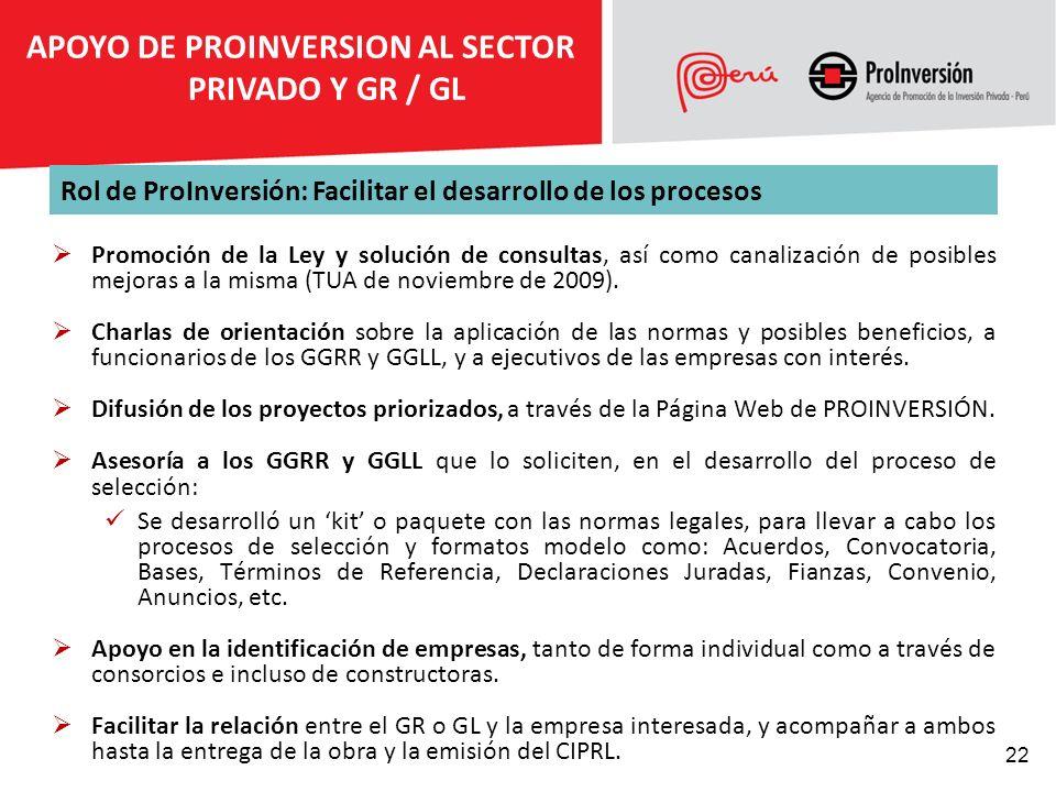 Promoción de la Ley y solución de consultas, así como canalización de posibles mejoras a la misma (TUA de noviembre de 2009). Charlas de orientación s