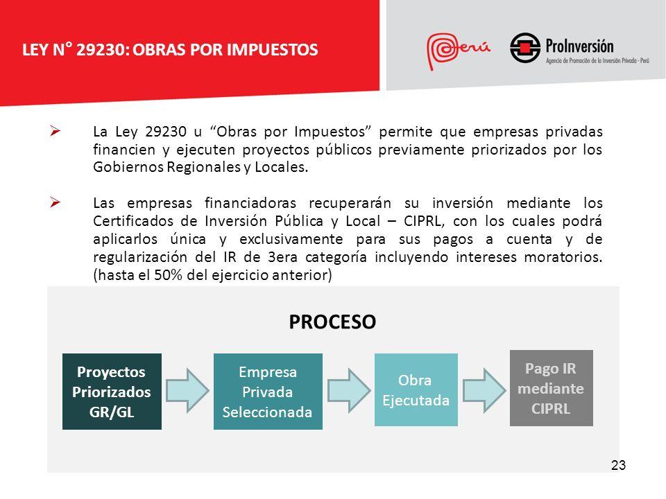 La Ley 29230 u Obras por Impuestos permite que empresas privadas financien y ejecuten proyectos públicos previamente priorizados por los Gobiernos Reg