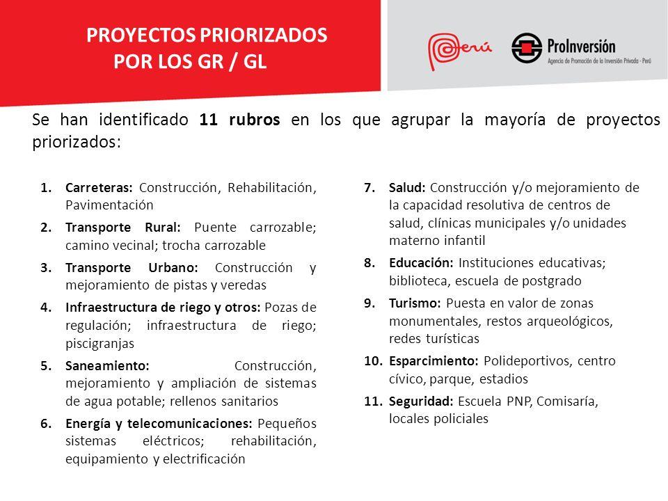 Se han identificado 11 rubros en los que agrupar la mayoría de proyectos priorizados: 1.Carreteras: Construcción, Rehabilitación, Pavimentación 2.Tran