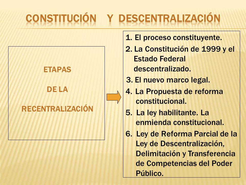 ETAPAS DE LA RECENTRALIZACIÓN 1.El proceso constituyente. 2. La Constitución de 1999 y el Estado Federal descentralizado. 3. El nuevo marco legal. 4.