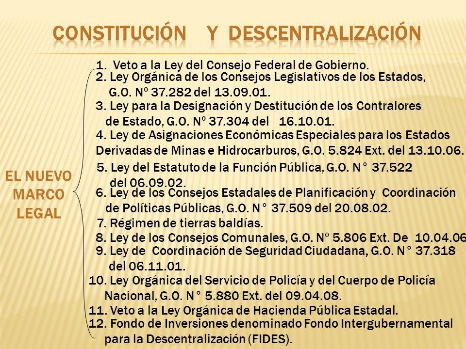 EL NUEVO MARCO LEGAL 1. Veto a la Ley del Consejo Federal de Gobierno. 2. Ley Orgánica de los Consejos Legislativos de los Estados, G.O. Nº 37.282 del