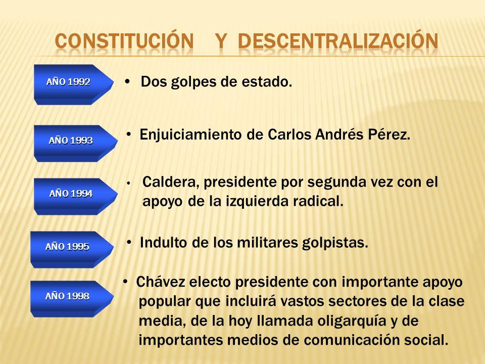 AÑO 1992 AÑO 1993 Dos golpes de estado. AÑO 1994 AÑO 1995 AÑO 1998 Enjuiciamiento de Carlos Andrés Pérez. Caldera, presidente por segunda vez con el a