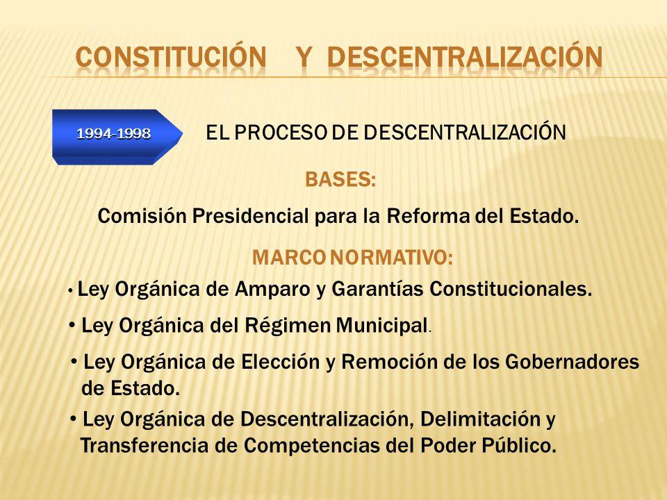 1994-1998 1994-1998 EL PROCESO DE DESCENTRALIZACIÓN BASES: Comisión Presidencial para la Reforma del Estado. MARCO NORMATIVO: Ley Orgánica de Amparo y
