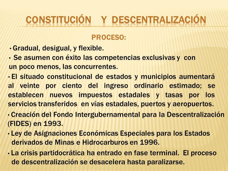 ESTADO FEDERAL DESCENTRALIZADO, TRANSFERENCIA DE COMPETENCIAS Y POLÍTICA DE DESCENTRALIZACIÓN La descentralización, como política nacional, debe profundizar la democracia, acercando el poder a la población y creando las mejores condiciones, tanto para el ejercicio de la democracia como para la prestación eficaz y eficiente de los cometidos estatales (Artículo 158 CRNV).