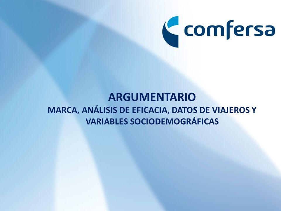 ARGUMENTARIO MARCA, ANÁLISIS DE EFICACIA, DATOS DE VIAJEROS Y VARIABLES SOCIODEMOGRÁFICAS
