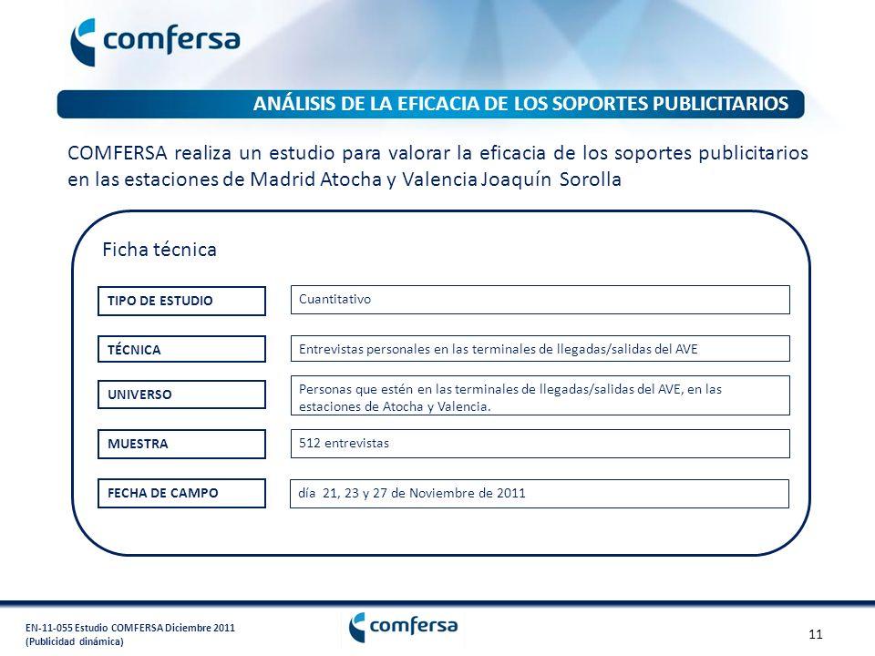 EN-11-055 Estudio COMFERSA Diciembre 2011 (Publicidad dinámica) ANÁLISIS DE LA EFICACIA DE LOS SOPORTES PUBLICITARIOS COMFERSA realiza un estudio para