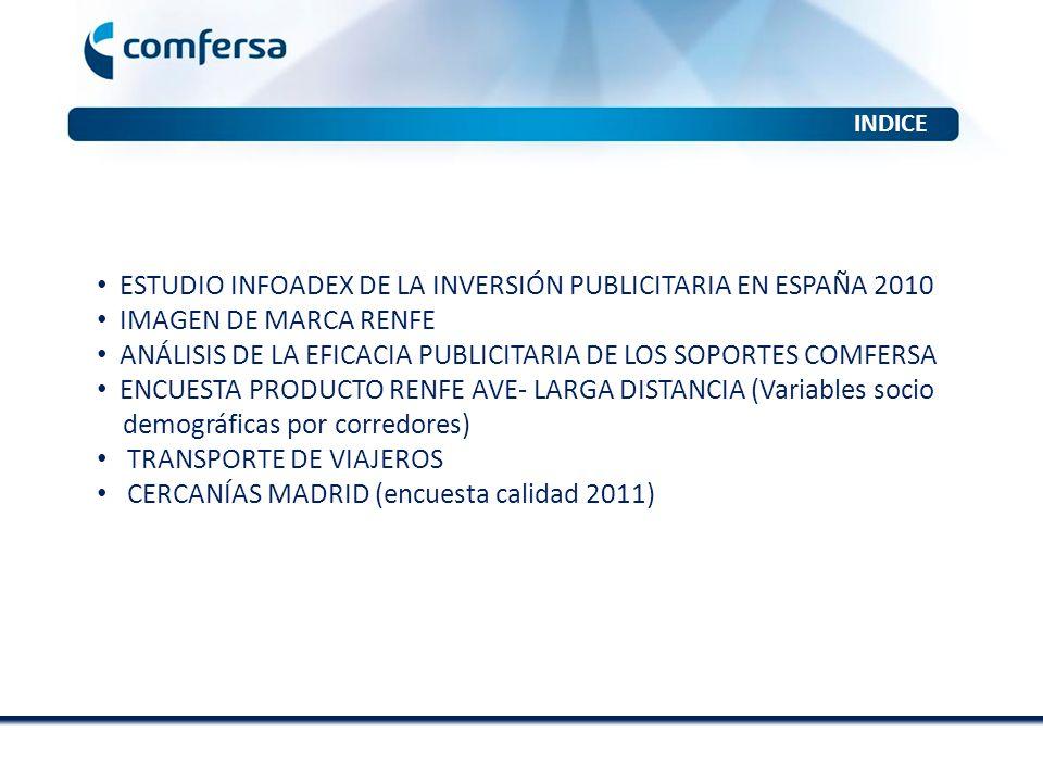 Inversión publicitaria 2012 ESTUDIO INFOADEX DE LA INVERSIÓN PUBLICITARIA EN ESPAÑA 2010 EXTERIOR200920102011% 2011/2010 CABINAS TELEFÓNICAS8,512,414,114,3% CARTELERAS69,165,159,2-9% LONAS19,614,212,7-10,8% LUMINOSOS16,71513,5-9,9% MOBILIARIO EXTERIOR + INTERIOR223,4185,8178-4,2% MONOPOSTES23,221,920,1-8,2% TRANSPORTE80,288,288,50,3% OTROS10,118,316,7-8,5% TOTAL EXTERIOR401,4420,8402,8-4,3% INVERSIÓN REAL ESTIMADA EN PUBLICIDAD EXTERIOR (en millones de euros) La inversión publicitaria en el medio transporte, junto con las cabinas telefónicas, es la única que ha experimentado crecimiento durante los 2 últimos años 3