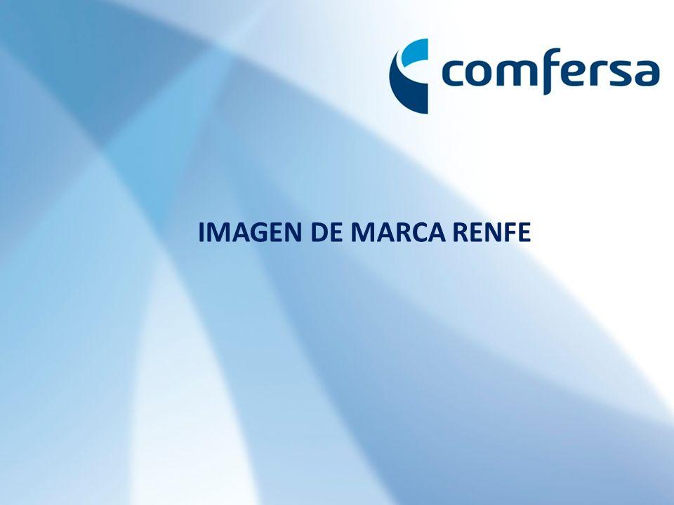 Tracking de Publicidad e Imagen de Renfe Presentación de resultados Febrero 2012 Renfe, y concretamente el genérico de marca, lidera el conocimiento de empresas de transporte de viajeros.