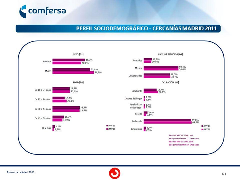 Encuesta calidad 2011 PERFIL SOCIODEMOGRÁFICO - CERCANÍAS MADRID 2011 40
