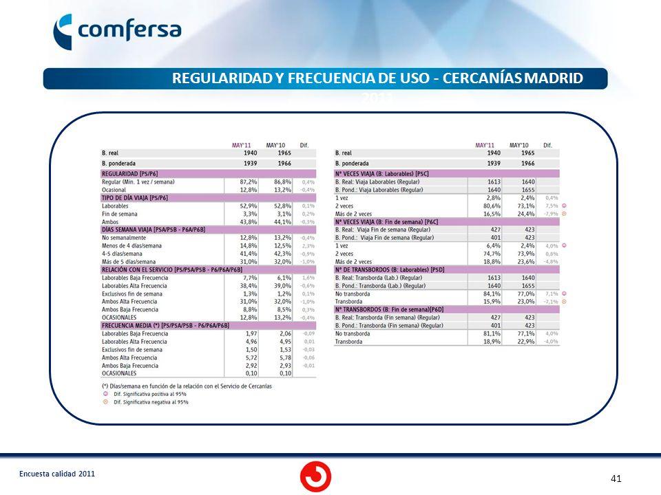 Encuesta calidad 2011 REGULARIDAD Y FRECUENCIA DE USO - CERCANÍAS MADRID 2011 41