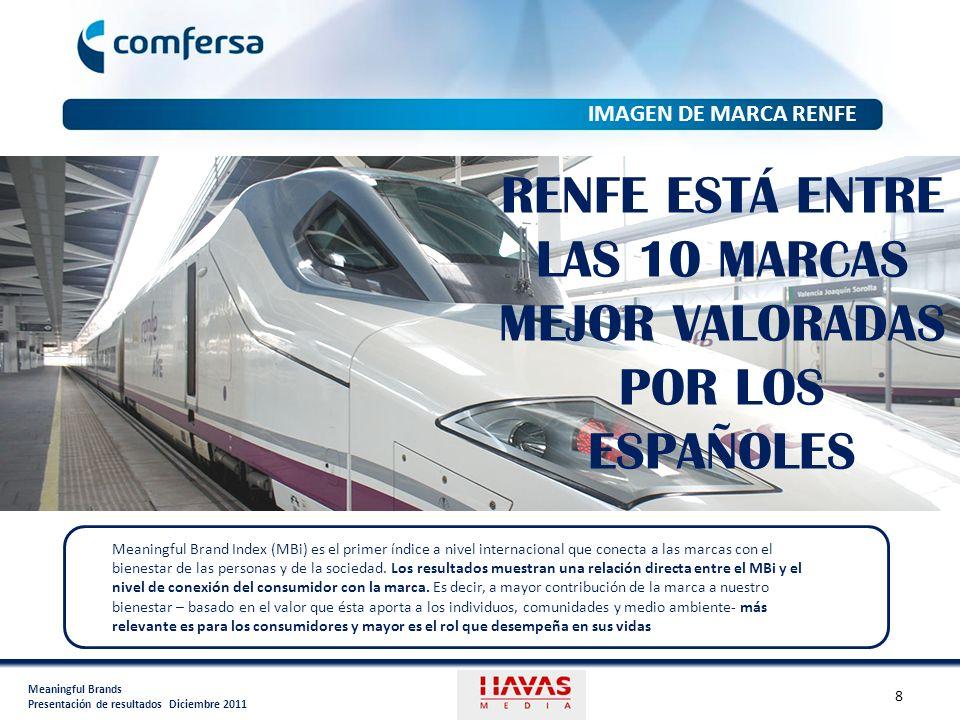 Encuesta producto RENFE AVE – Larga distancia ENCUESTA DE PRODUCTO RENFE AVE- LARGA DISTANCIA METODOLOGÍA Cuestionario autocumplimentado.