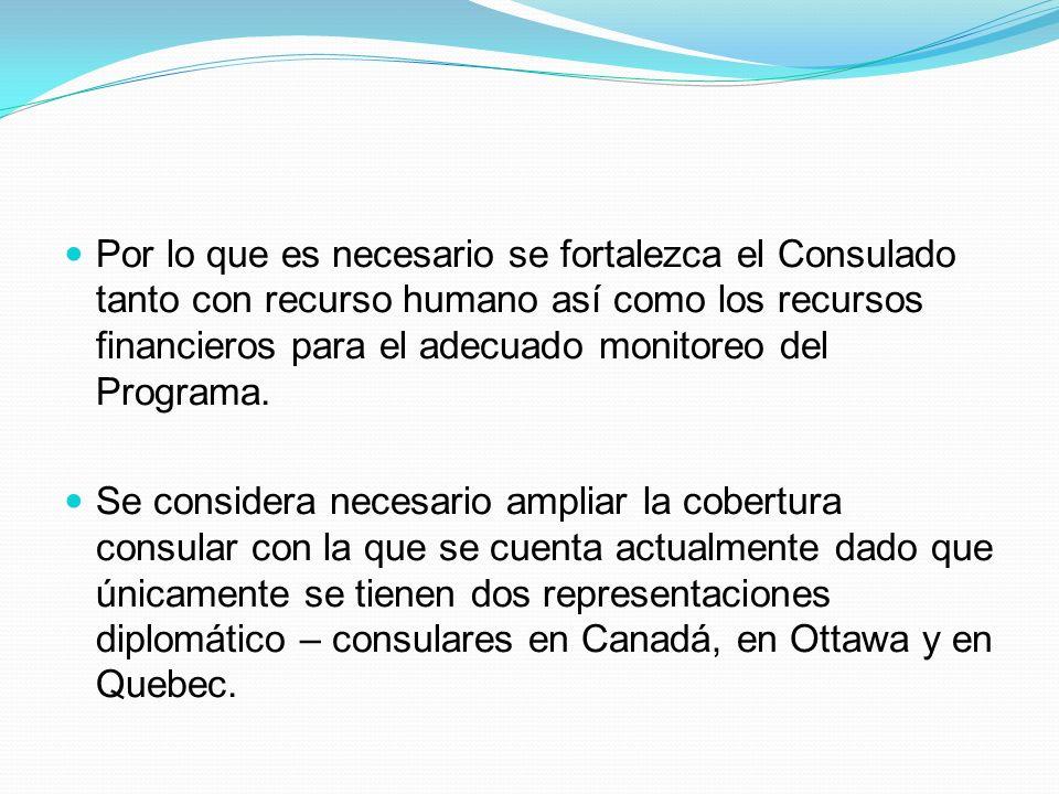 Por lo que es necesario se fortalezca el Consulado tanto con recurso humano así como los recursos financieros para el adecuado monitoreo del Programa.