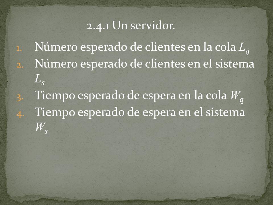 1. Número esperado de clientes en la cola L q 2. Número esperado de clientes en el sistema L s 3. Tiempo esperado de espera en la cola W q 4. Tiempo e